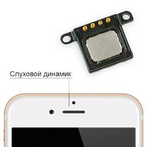 замена защитной сетки на динамик айфон 6