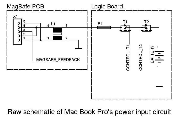 ремонт контроллера питания macbook pro