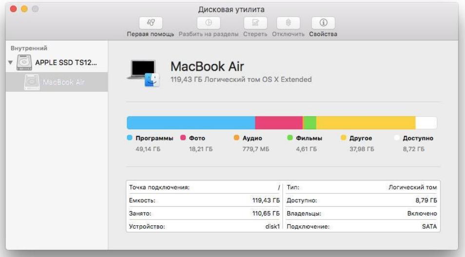 Как подключить внешний жесткий диск к MacBook