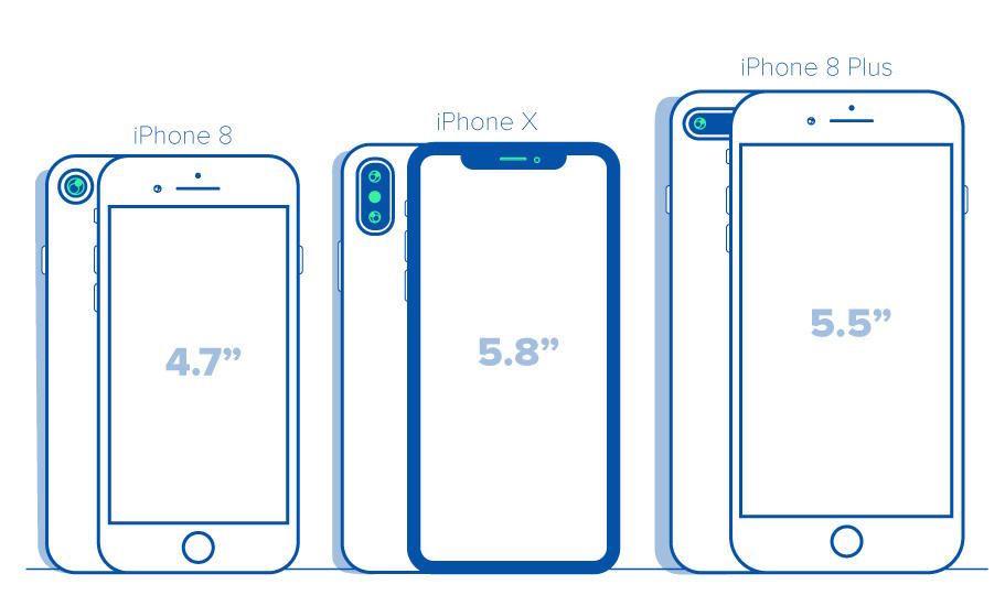 Размер экрана iphone  8, X, Xs, 8 plus