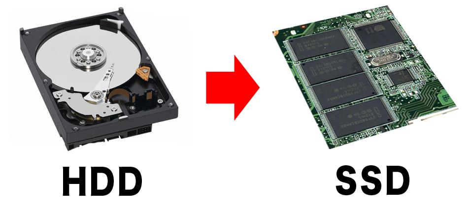 SSD против обычного диска